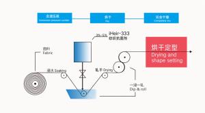 iHeir-333 纺织抗菌剂-抗菌剂/防霉剂/干燥剂/防霉片厂家批发